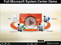 Microsoft System Center Business Demo