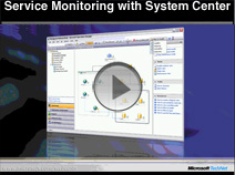 Service Monitoring with System Center Operations Manager